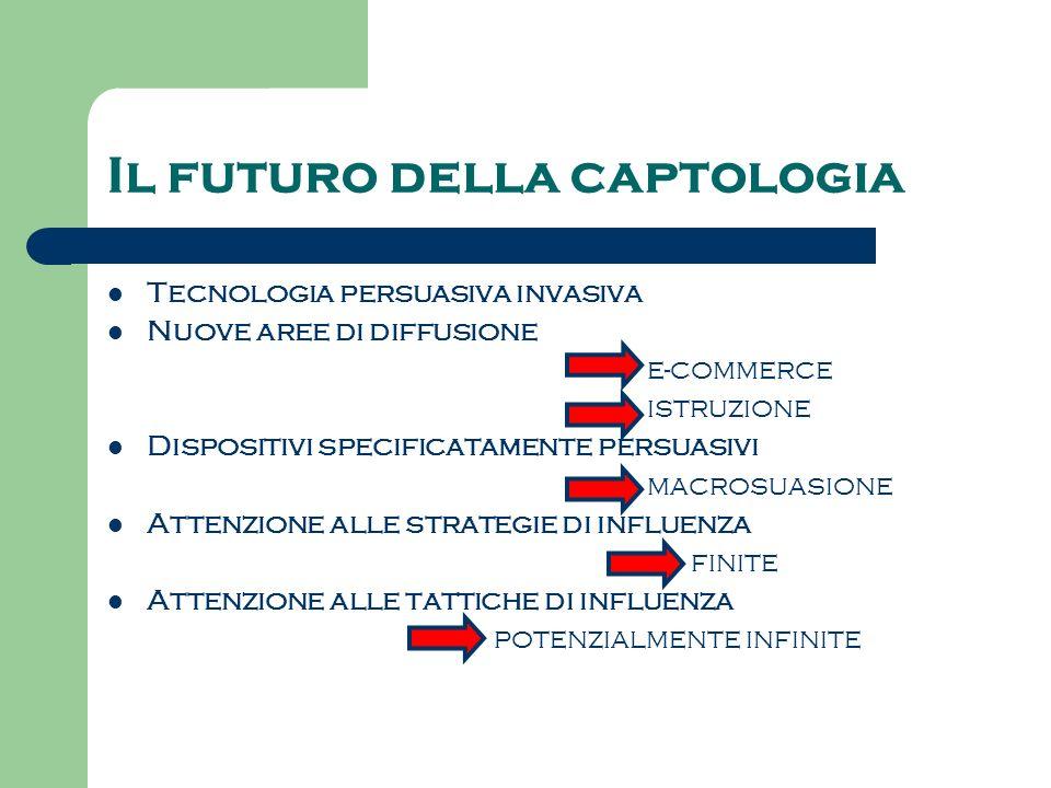 Il futuro della captologia
