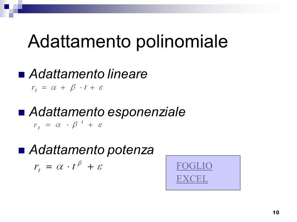 Adattamento polinomiale