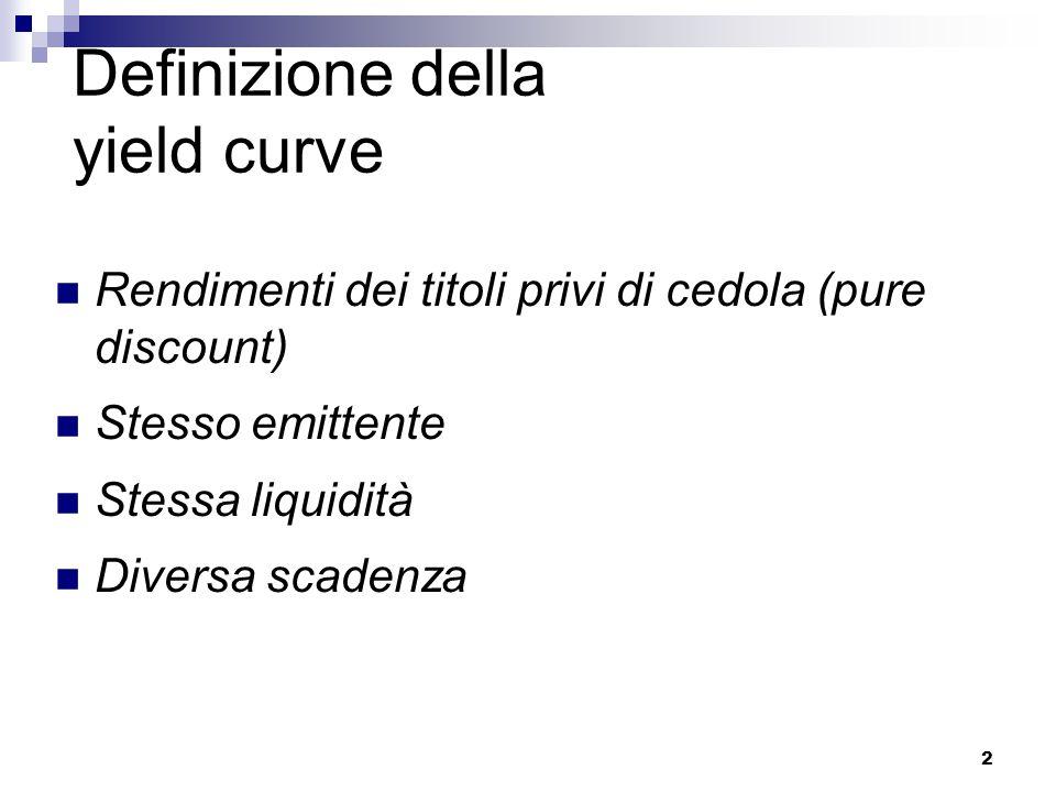 Definizione della yield curve