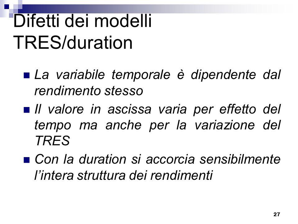 Difetti dei modelli TRES/duration