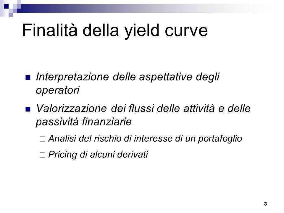 Finalità della yield curve