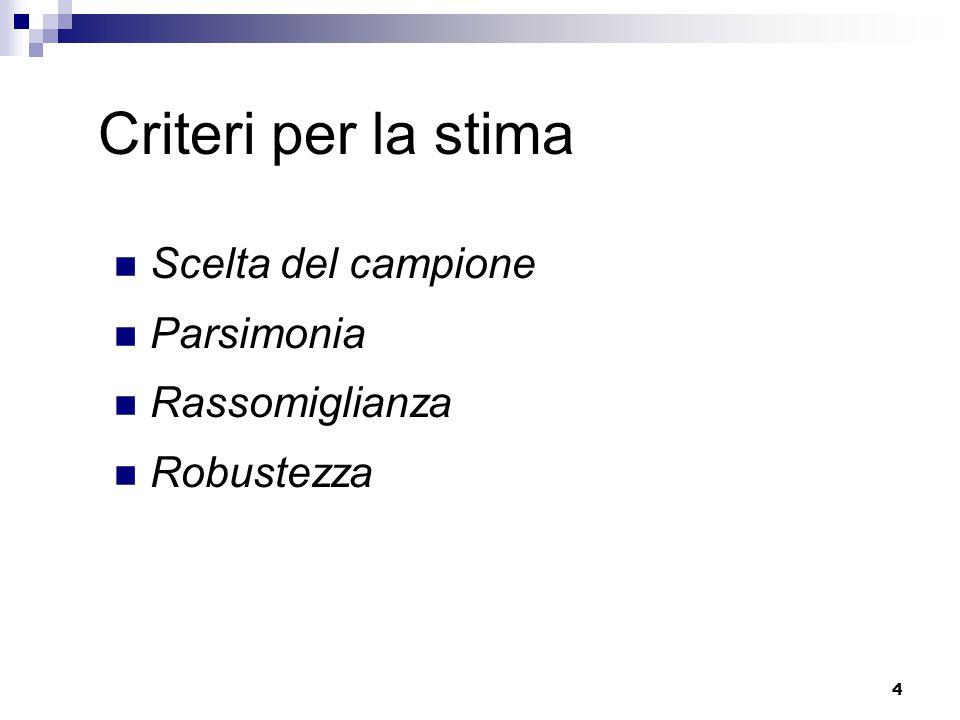 Criteri per la stima Scelta del campione Parsimonia Rassomiglianza