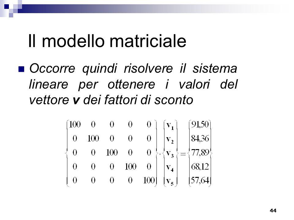 Il modello matriciale Occorre quindi risolvere il sistema lineare per ottenere i valori del vettore v dei fattori di sconto.