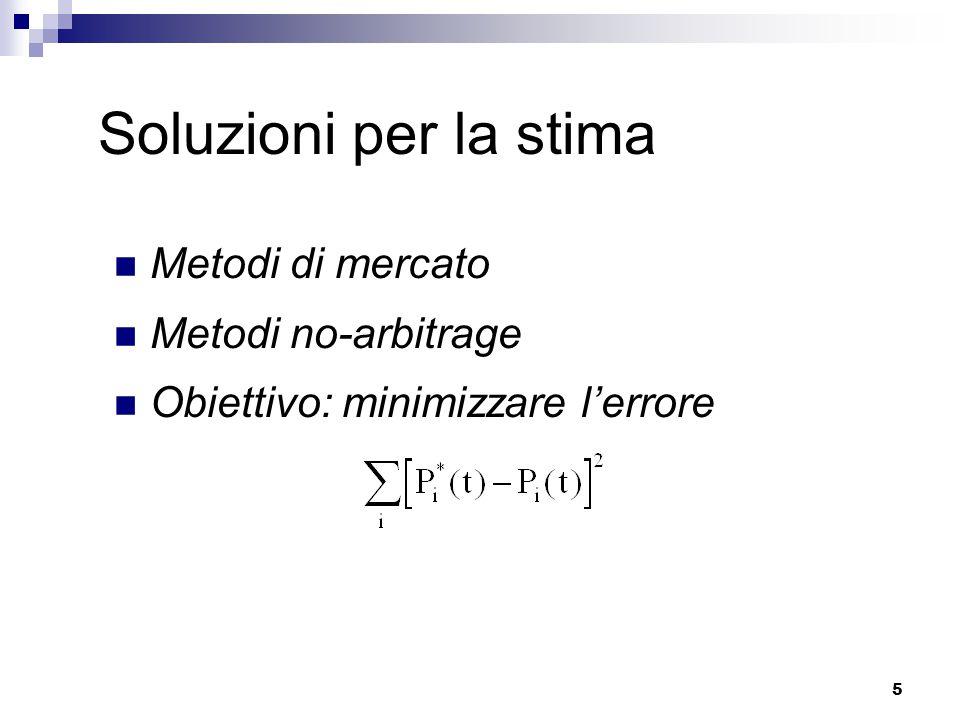 Soluzioni per la stima Metodi di mercato Metodi no-arbitrage
