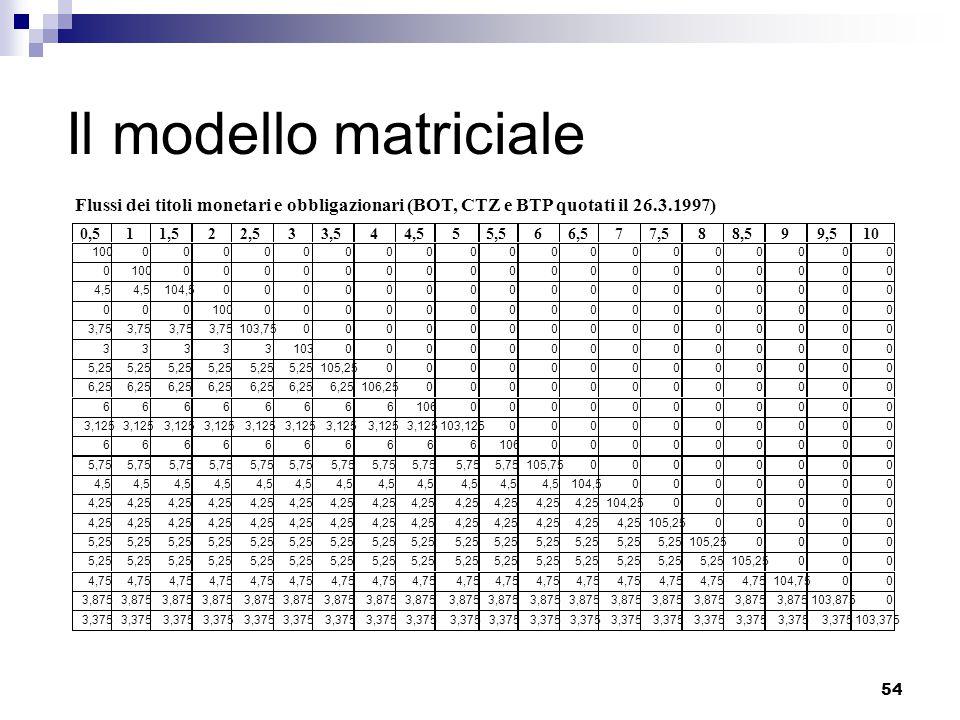Il modello matriciale Flussi dei titoli monetari e obbligazionari (BOT, CTZ e BTP quotati il 26.3.1997)