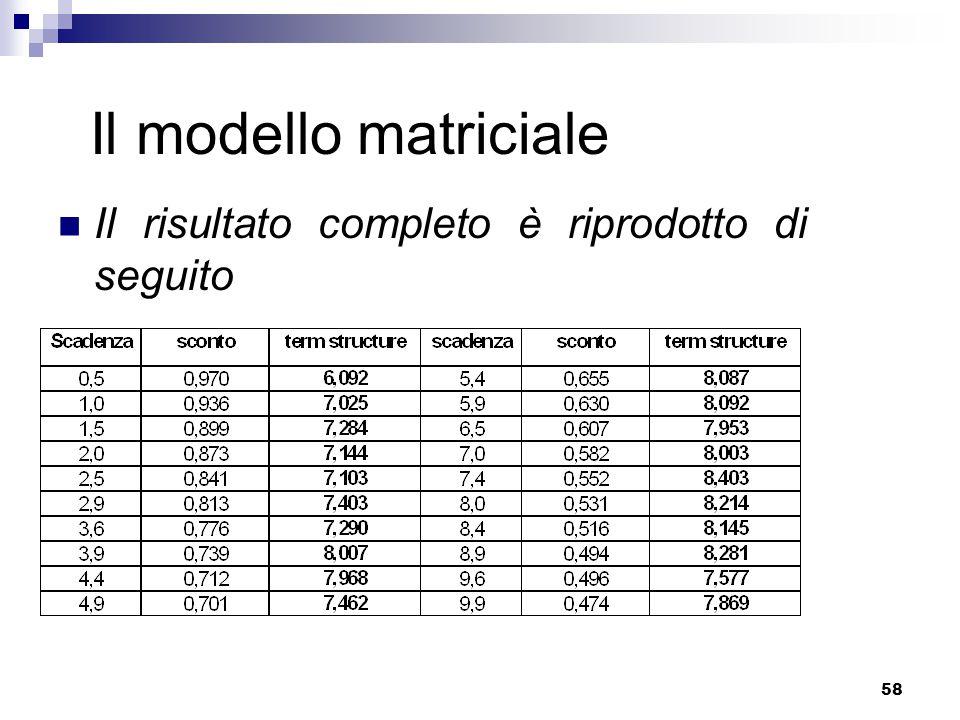 Il modello matriciale Il risultato completo è riprodotto di seguito