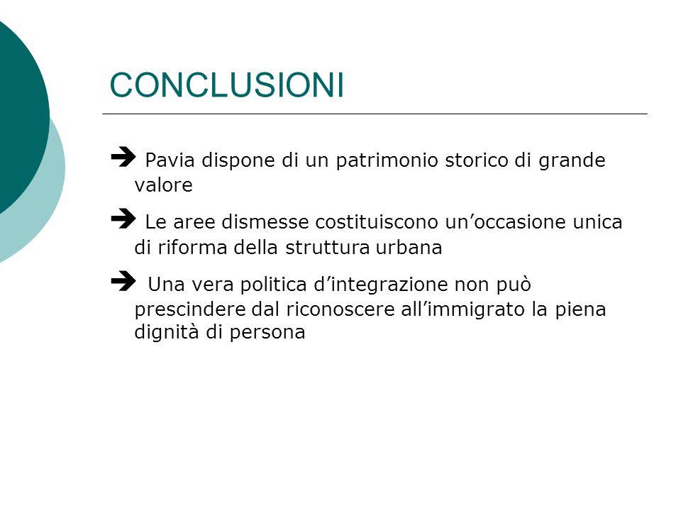 CONCLUSIONI  Pavia dispone di un patrimonio storico di grande valore