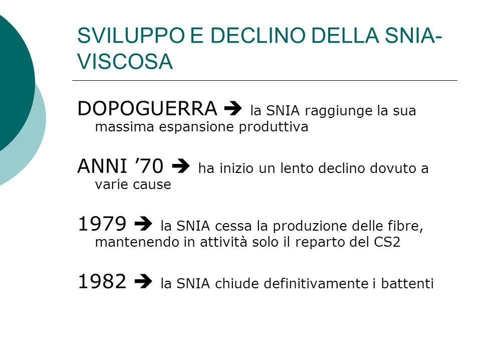 SVILUPPO E DECLINO DELLA SNIA-VISCOSA