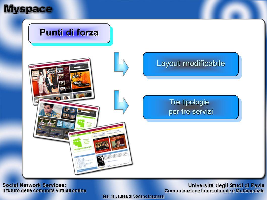 Punti di forza Layout modificabile Tre tipologie per tre servizi