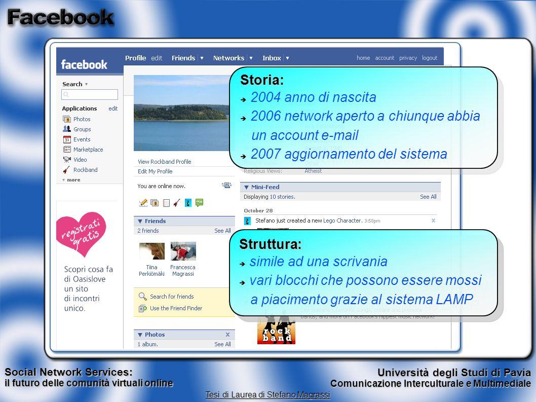 2006 network aperto a chiunque abbia un account e-mail