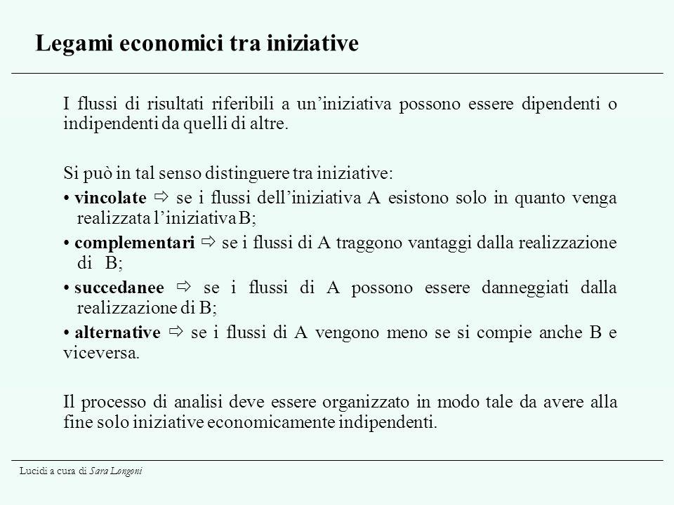 Legami economici tra iniziative