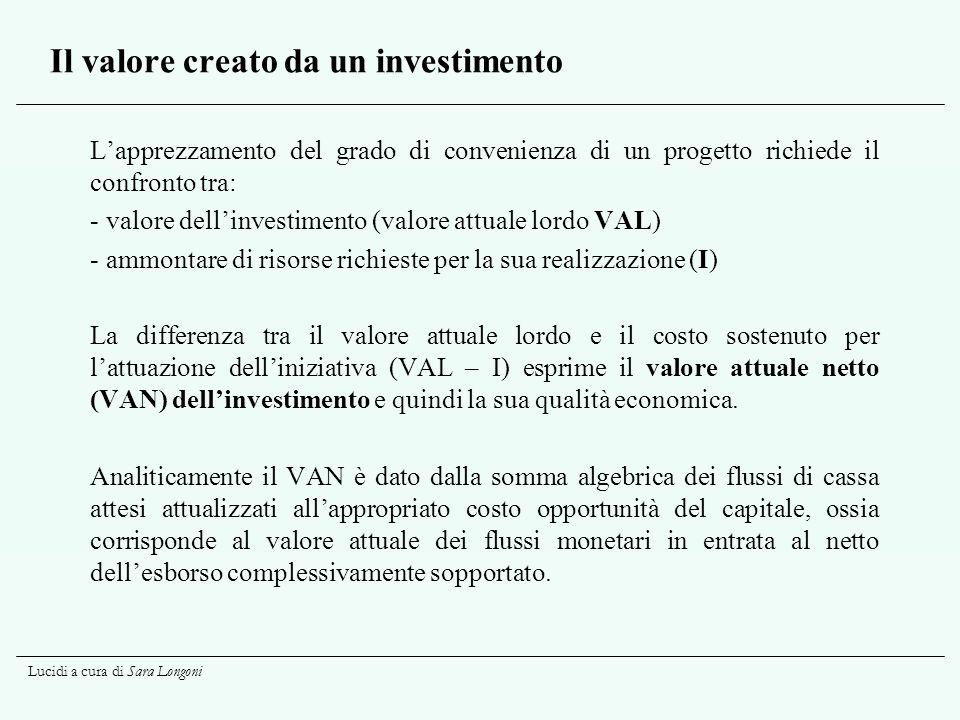 Il valore creato da un investimento