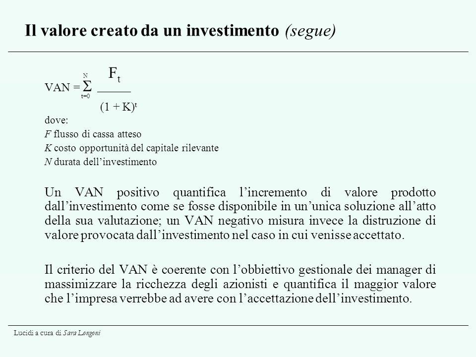 Il valore creato da un investimento (segue)