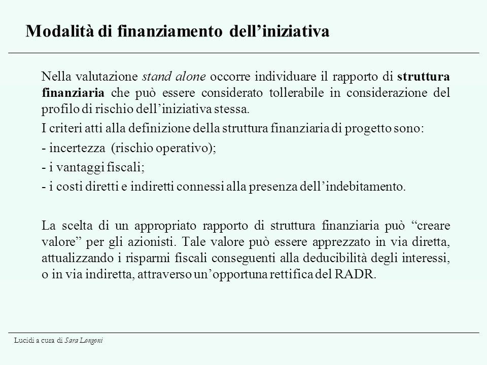 Modalità di finanziamento dell'iniziativa