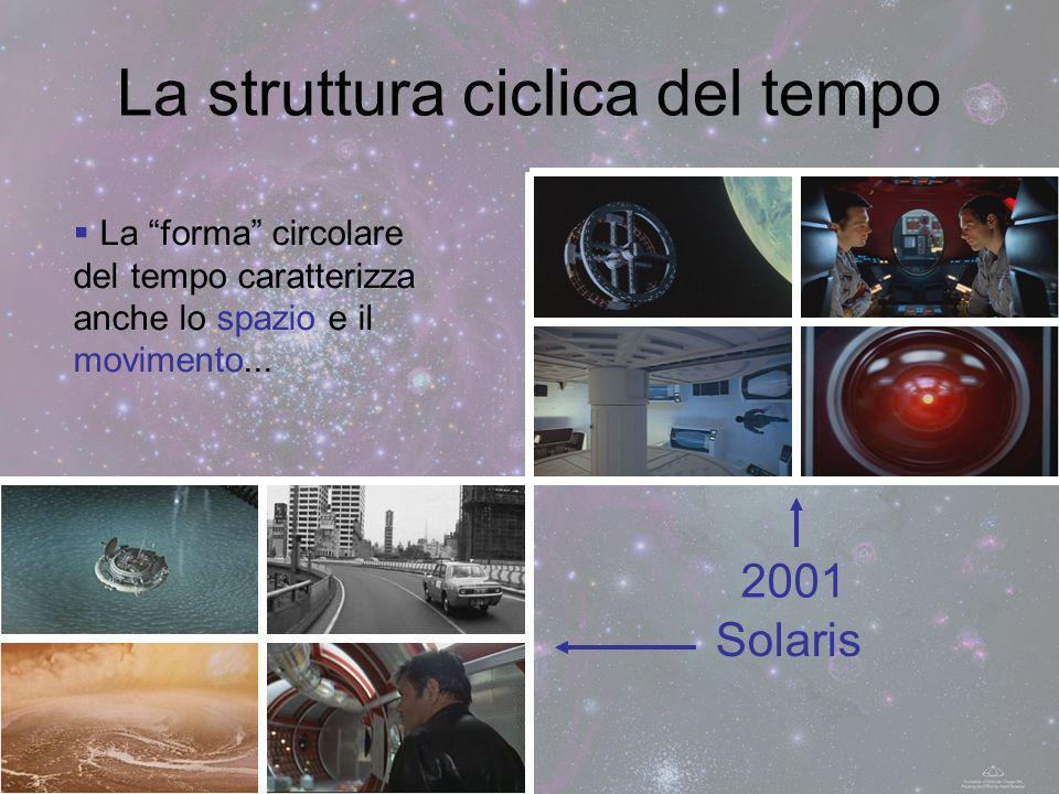 La struttura ciclica del tempo