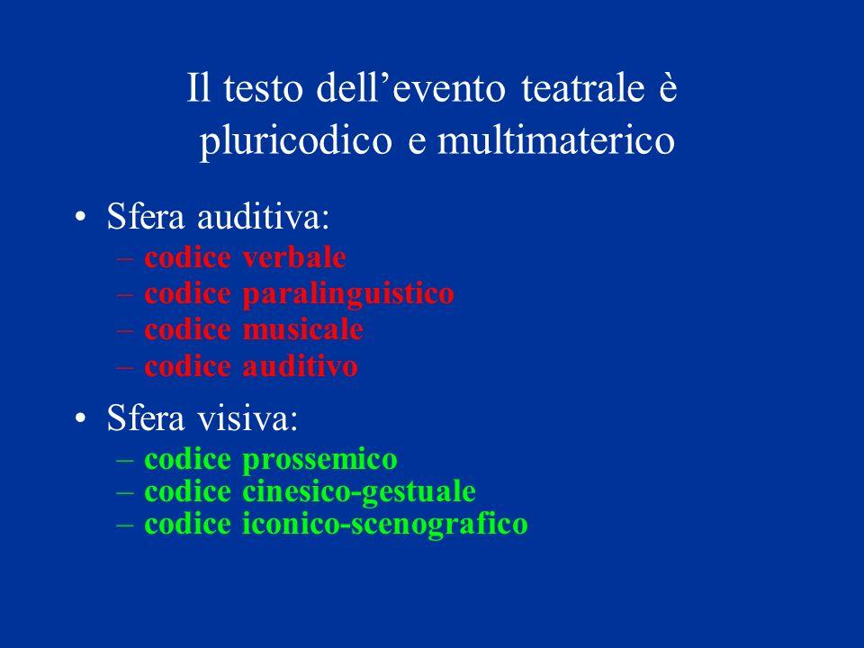 Il testo dell'evento teatrale è pluricodico e multimaterico