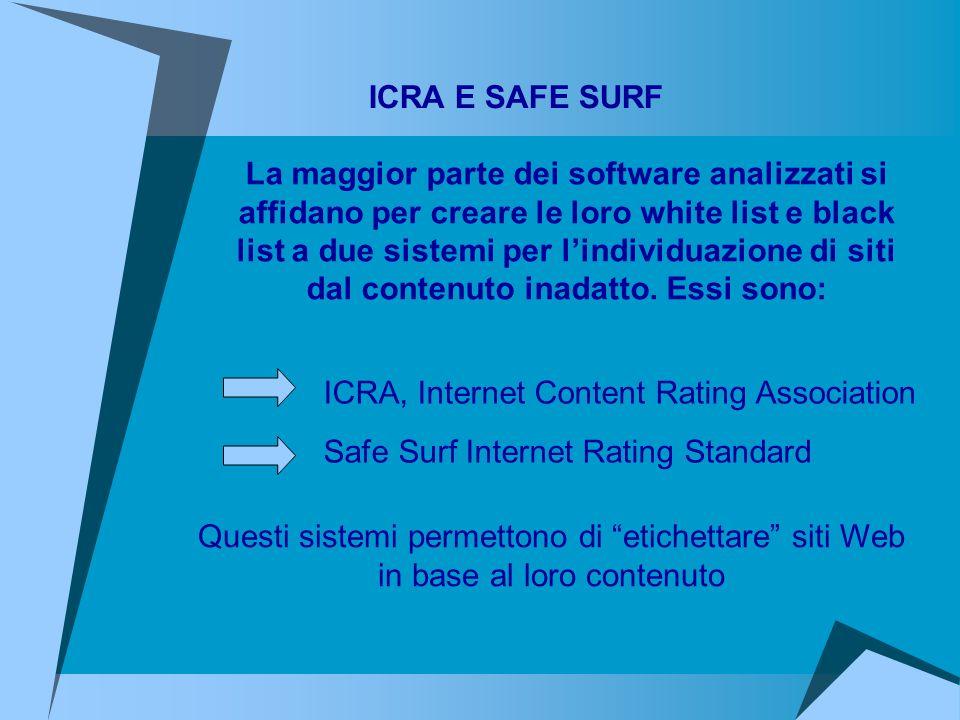 ICRA E SAFE SURF