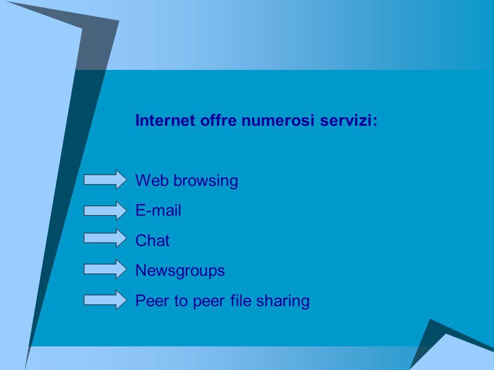 Internet offre numerosi servizi: