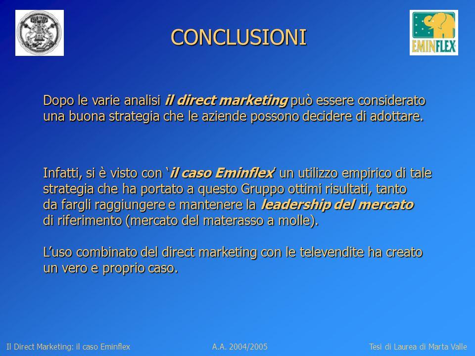 CONCLUSIONI Dopo le varie analisi il direct marketing può essere considerato. una buona strategia che le aziende possono decidere di adottare.