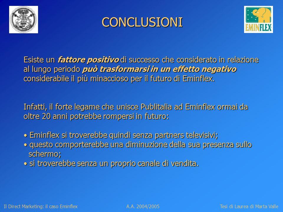 CONCLUSIONI Esiste un fattore positivo di successo che considerato in relazione. al lungo periodo può trasformarsi in un effetto negativo.
