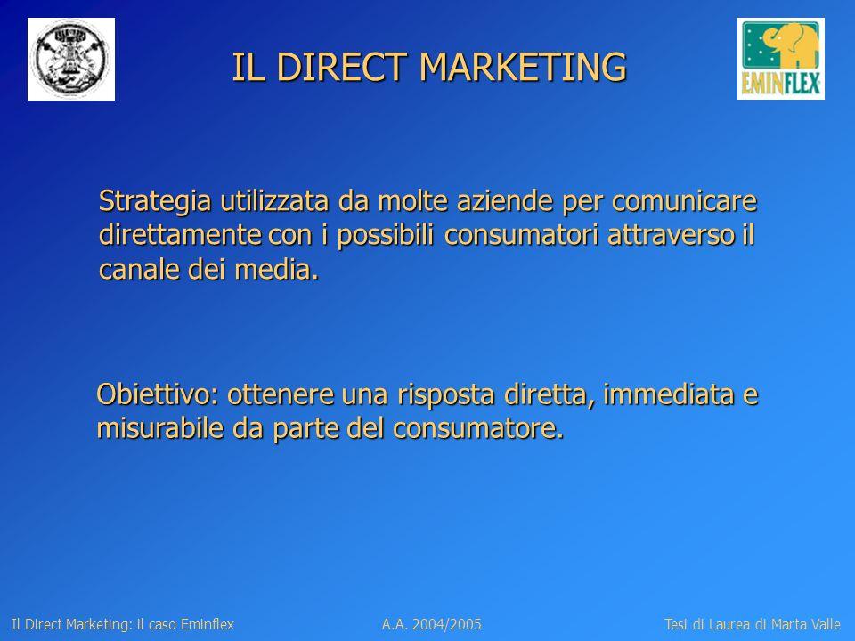 IL DIRECT MARKETING Strategia utilizzata da molte aziende per comunicare. direttamente con i possibili consumatori attraverso il.