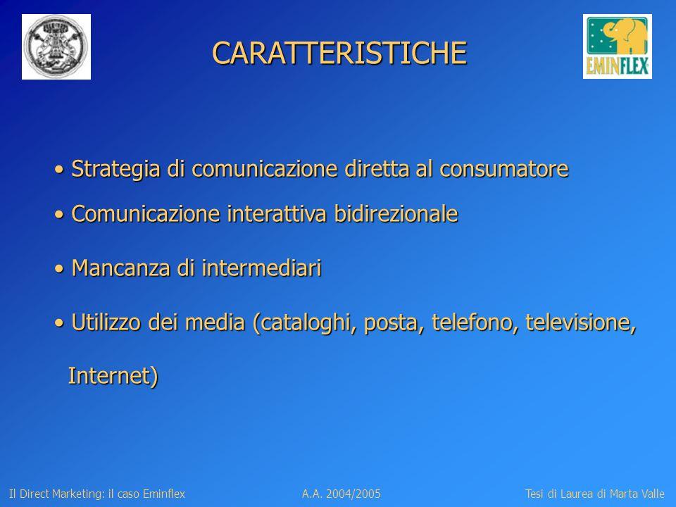 CARATTERISTICHE Strategia di comunicazione diretta al consumatore
