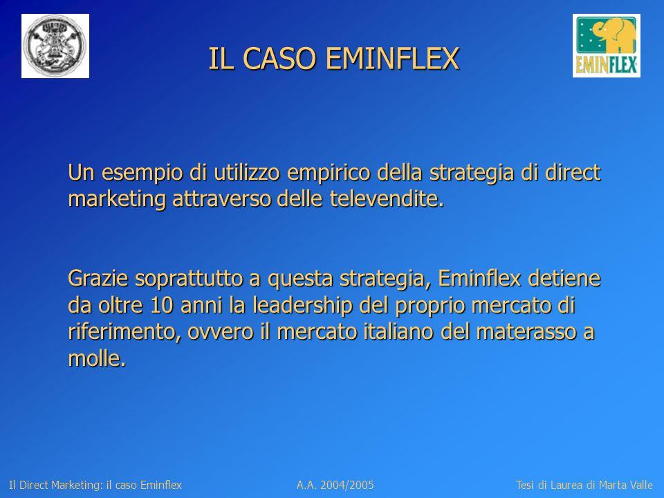 IL CASO EMINFLEX Un esempio di utilizzo empirico della strategia di direct. marketing attraverso delle televendite.