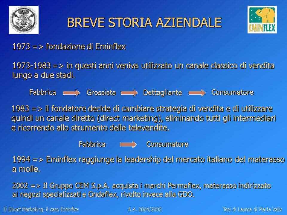 BREVE STORIA AZIENDALE