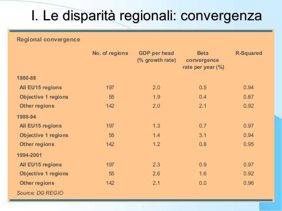 I. Le disparità regionali: convergenza