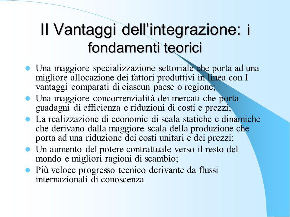 II Vantaggi dell'integrazione: i fondamenti teorici