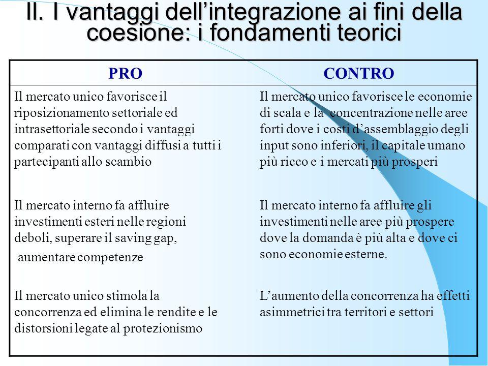 II. I vantaggi dell'integrazione ai fini della coesione: i fondamenti teorici