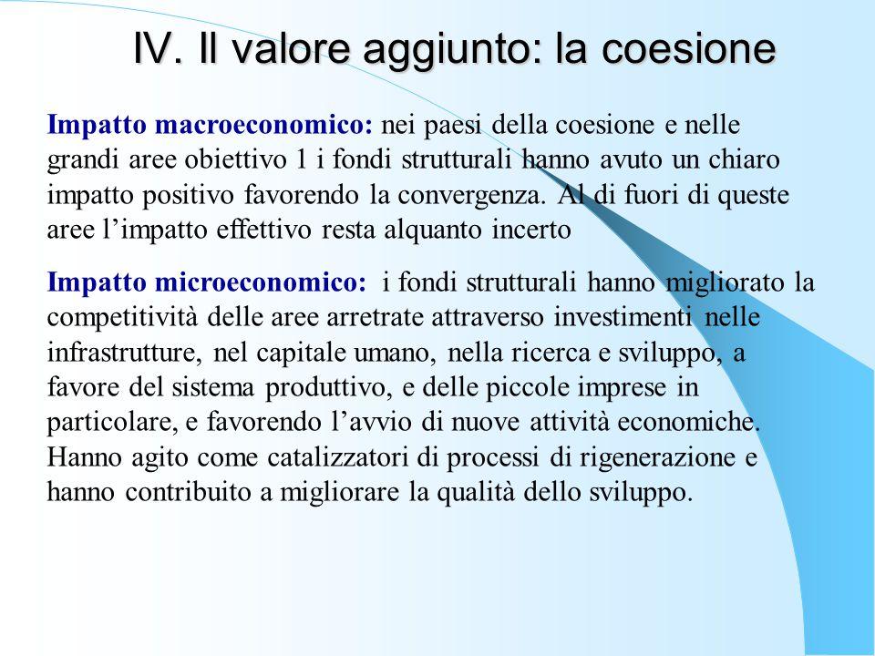 IV. Il valore aggiunto: la coesione