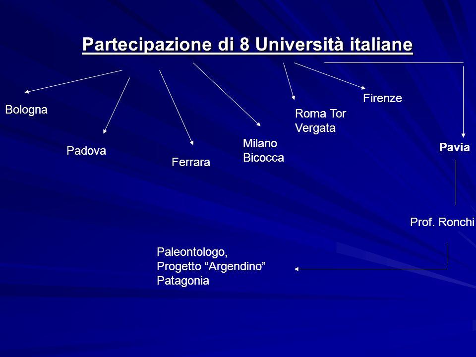 Partecipazione di 8 Università italiane