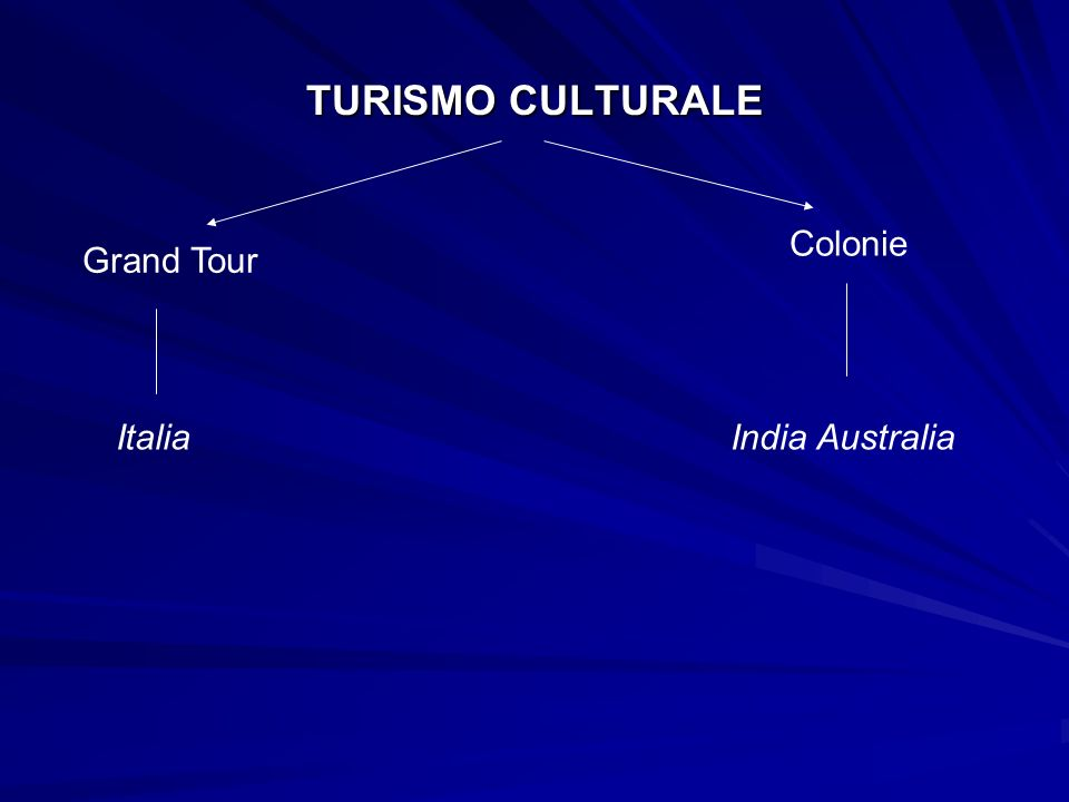 TURISMO CULTURALE Colonie Grand Tour Italia India Australia