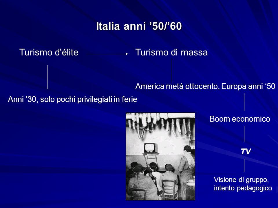 Italia anni '50/'60 Turismo d'élite Turismo di massa