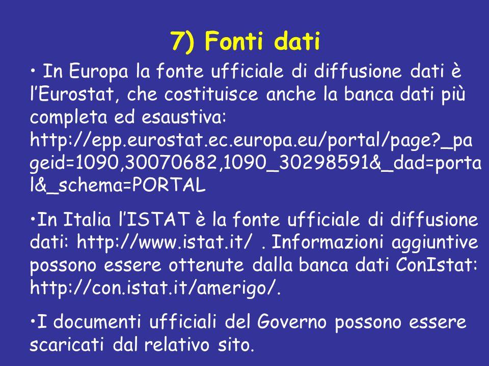 7) Fonti dati