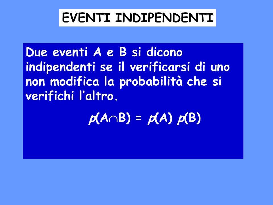 EVENTI INDIPENDENTI Due eventi A e B si dicono indipendenti se il verificarsi di uno non modifica la probabilità che si verifichi l'altro.