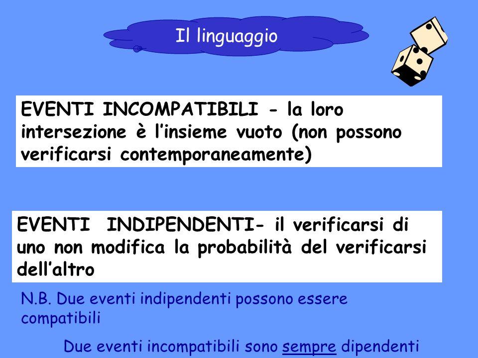 Il linguaggio EVENTI INCOMPATIBILI - la loro intersezione è l'insieme vuoto (non possono verificarsi contemporaneamente)