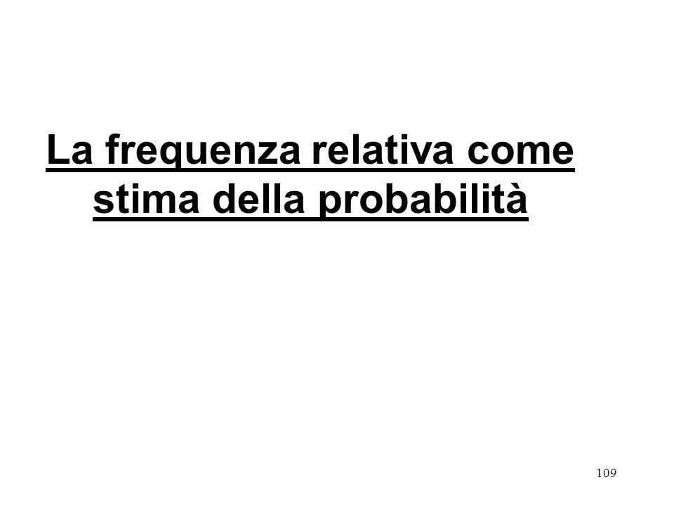La frequenza relativa come stima della probabilità