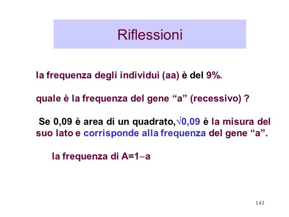 Riflessioni la frequenza degli individui (aa) è del 9%.