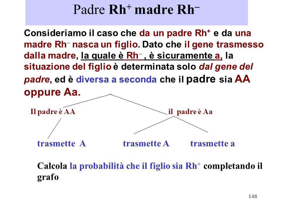 Padre Rh+ madre Rh