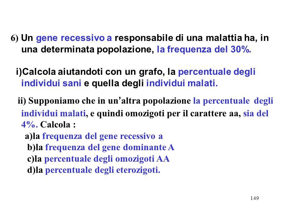 6) Un gene recessivo a responsabile di una malattia ha, in una determinata popolazione, la frequenza del 30%.