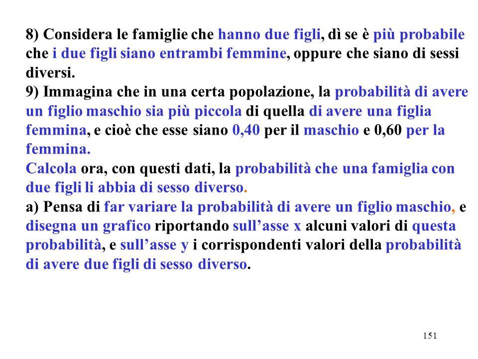 8) Considera le famiglie che hanno due figli, dì se è più probabile che i due figli siano entrambi femmine, oppure che siano di sessi diversi.