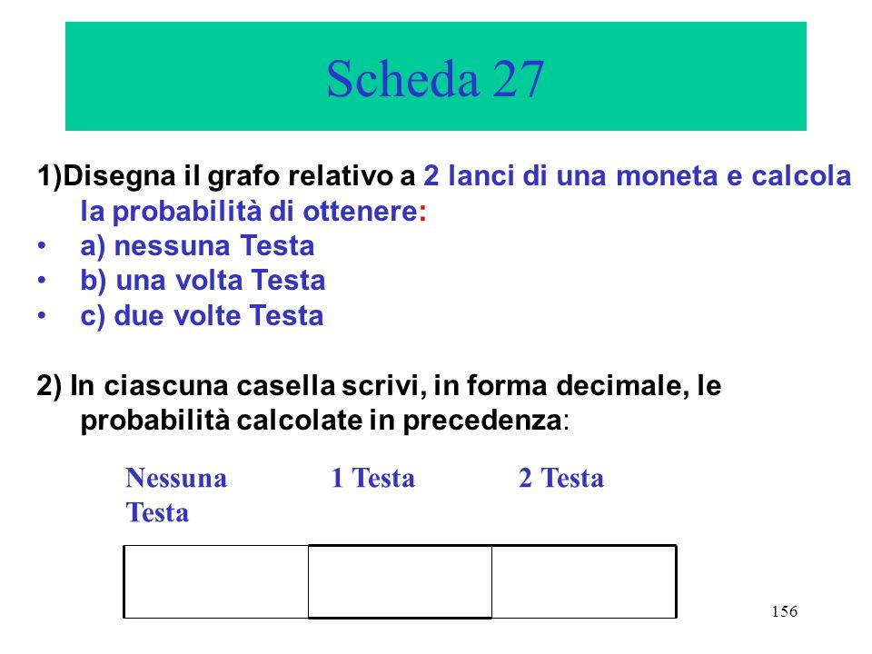 Scheda 271)Disegna il grafo relativo a 2 lanci di una moneta e calcola la probabilità di ottenere: a) nessuna Testa.