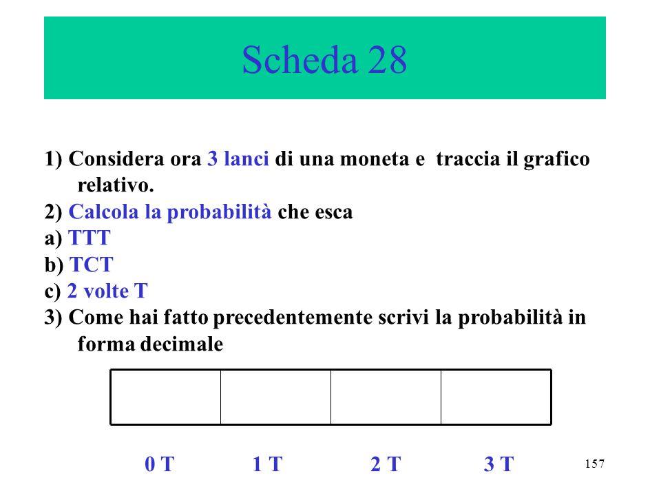 Scheda 281) Considera ora 3 lanci di una moneta e traccia il grafico relativo. 2) Calcola la probabilità che esca.