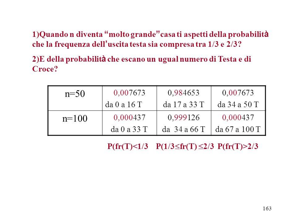 1)Quando n diventa molto grande casa ti aspetti della probabilità che la frequenza dell'uscita testa sia compresa tra 1/3 e 2/3