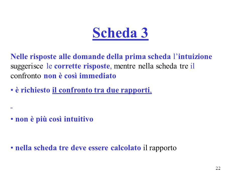 Scheda 3