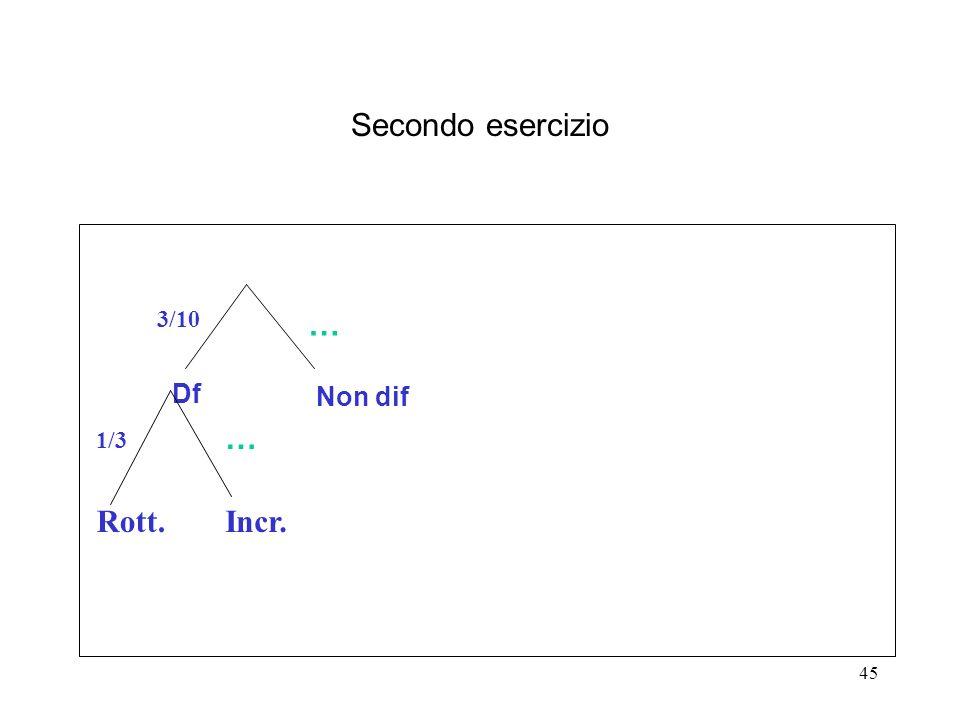 Secondo esercizio 3/10 … Df Non dif … 1/3 Rott. Incr.