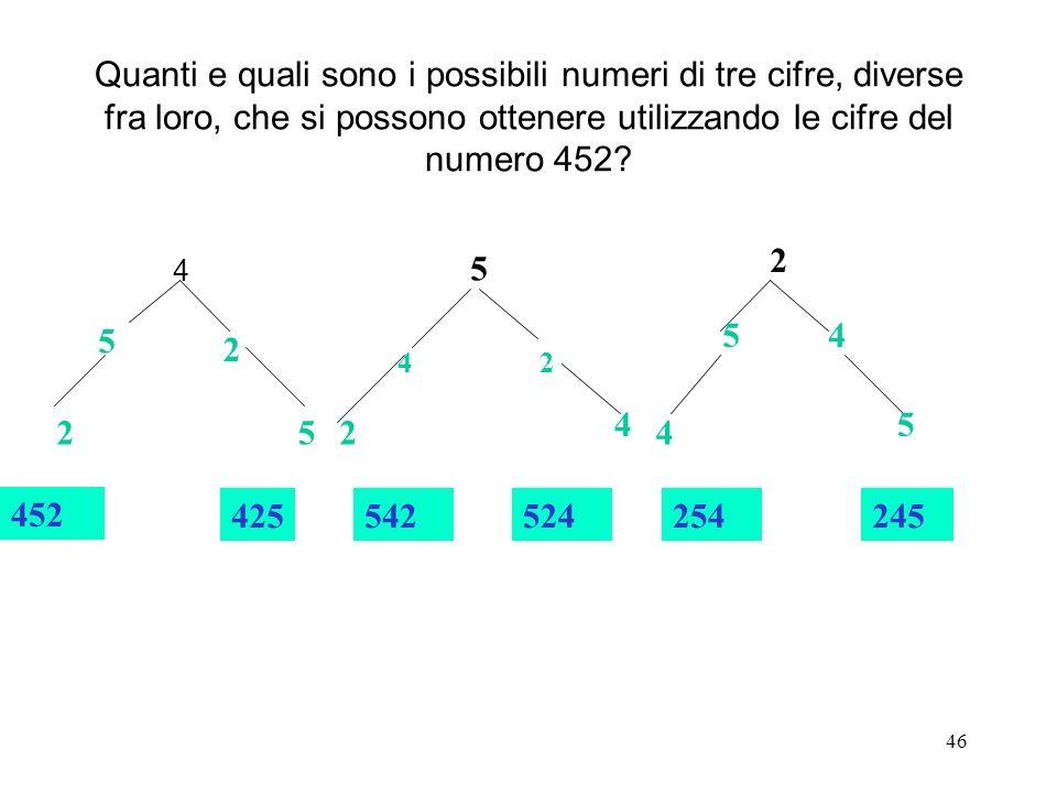 Quanti e quali sono i possibili numeri di tre cifre, diverse fra loro, che si possono ottenere utilizzando le cifre del numero 452