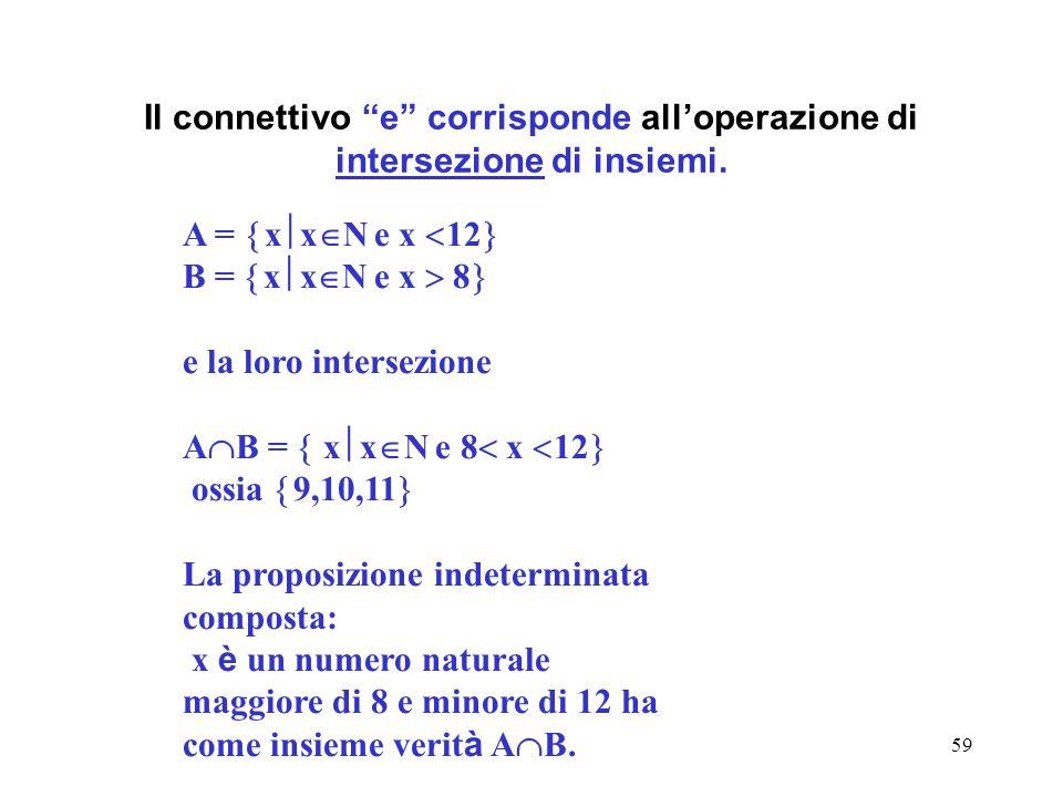 Il connettivo e corrisponde all'operazione di intersezione di insiemi.